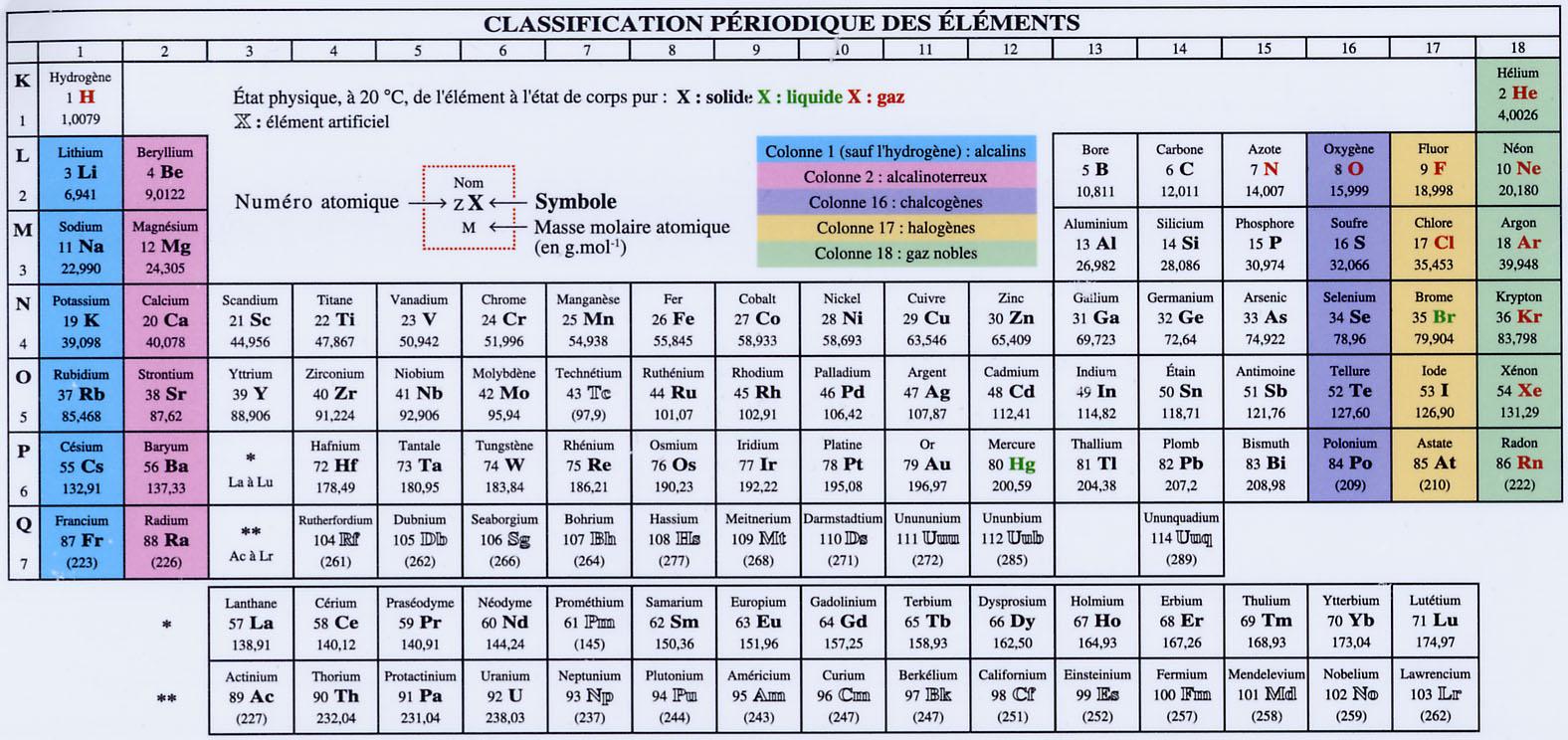Tableau_périodique_1
