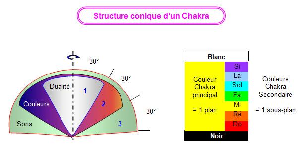 chakra_10