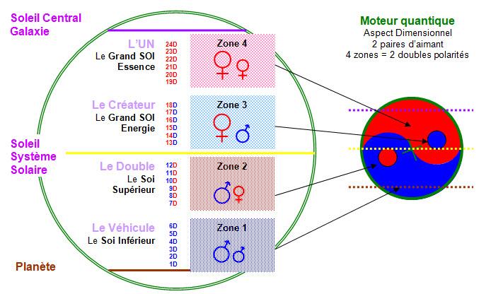 moteur_quantic_3