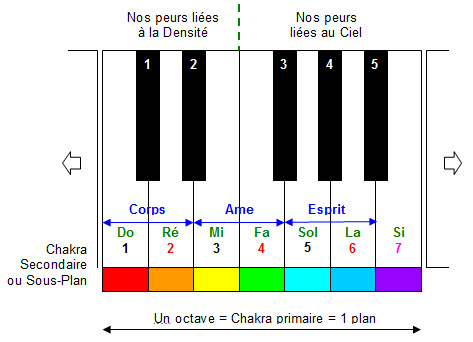 octave-piano