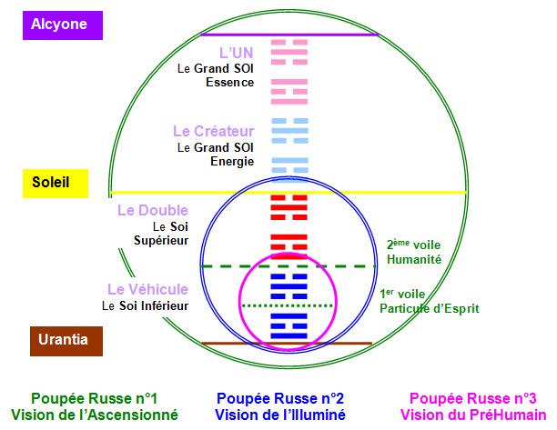 poupee_russe_resume_2